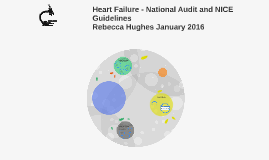 Heart Failure - National Audit and NICE Guidelines