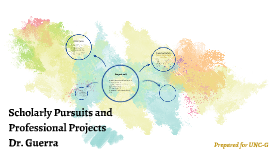 Scholarly pursuits and professional projects: Dr. Guerra