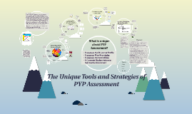 Copy of Unique Tools and Strategies of  PYP Assessment