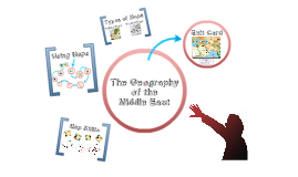 Geography of the Middle East - Fact Book
