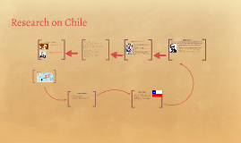 Research on Chile