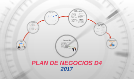 Copy of PLAN DE NEGOCIO D4