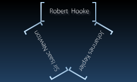 Hooke, Kepler and Newton