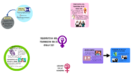 LA PERSPECTIVA DEL FEMINISMO EN EL SIGLO XXI