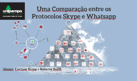 Copy of Uma comparação entre os Protocolos Skype e Whatsapp
