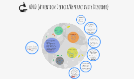 ADHD (Attention Deficit/Hyperactivity Disorder)
