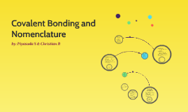 Covalent Bonding and Nomenclature