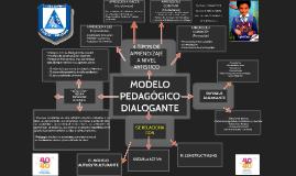 IDEOGRAMA MODELO DIALOGANTE