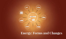 Forms of Energy and Changes in EnergyReview