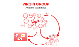 virgin group bcg matrix Virgin group is the use of virgin as a brand name and a number of  in bcg  matrix, the virgin group occupies different market share and market growth.