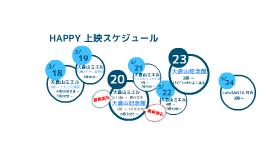 Copy of Okurayama Happy
