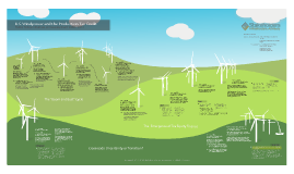 U.S. Windpower and the Production Tax Credit