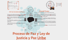 Proceso de Paz y Ley de Justicia y Paz Uribe