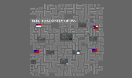 electoral system of america