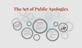 The Art of Public Apologies