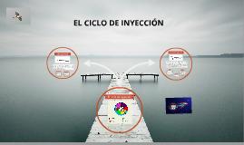EL CICLO DE INYECCIÓN