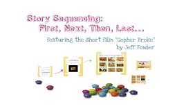 Copy of Story Sequencing: First, Next, Then, Last...
