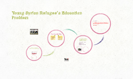 Young Syrian Refugee's Education Problem