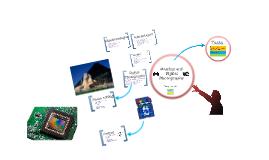 Gaming and Digital Photography