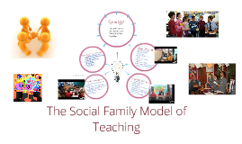 Copy of The Social Family Model of Teaching