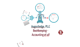 Augustedge - Bookkeeping Services