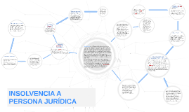 Copy of INSOLVENCIA A PERSONA JURIDICA