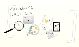 Copy of Sistemática del color
