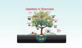 Micro-organismos e Biorremediação