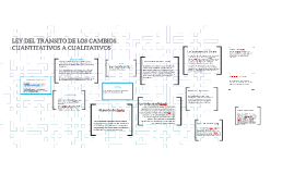 LEY DEL TRÁNSITO DE LOS CAMBIOS CUANTITATIVOS A CUALITATIVOS