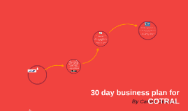 30 DAY BUSINESS PLAN