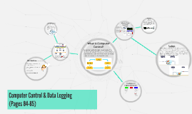 Computer Control & Data Logging