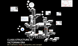 CLASS STRUCTURE IN