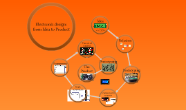 Electronic Design Process: from Idea to Product