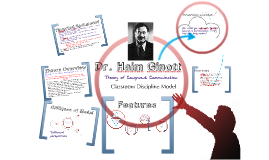 Copy of Haim Ginott- Theory on Congruent Communication