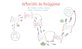 Afterlife in Religions