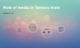 Role of media in famous trials