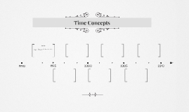 Time Concepts