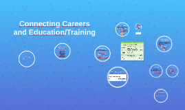 Connecting Careers and Education/Training - Day 3