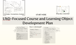 Copy of UbD-Focused Learning Object Development Plan