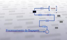 Processamento de Bagagens