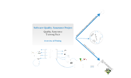 Software Quality Assurance Training Material 1