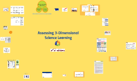Assessing 3-Dimensional Science Learning