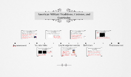 American Military Traditions, Customs, and Courtesies