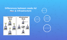 Differences between mode Ad Hoc & infrastructure
