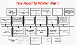Between the Wars Timeline