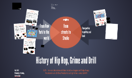History of Hip Hop and Grime