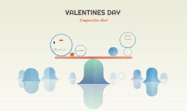 COMPARATIVE CHART VALENTINES DAY