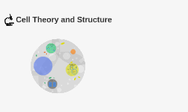 Copy of Cell Theory and Structure