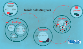 Copy of Copy of Inside Sales Support