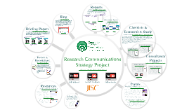 Copy of Research Communications Strategy